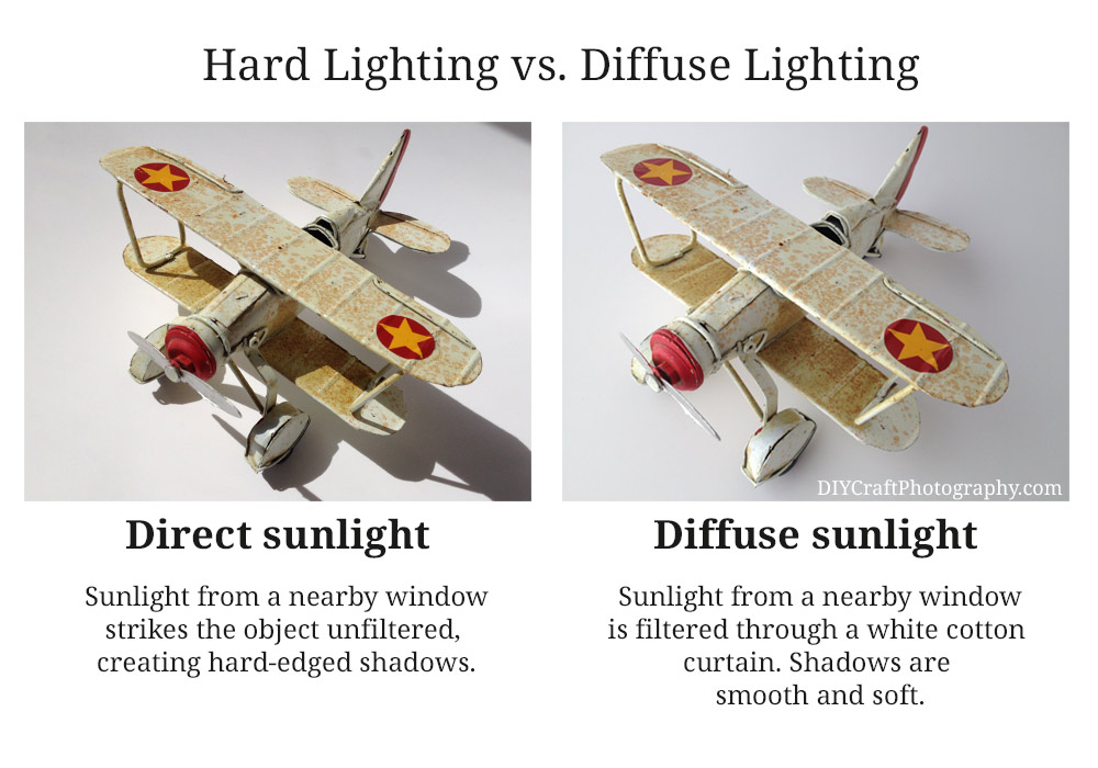 Etsy product photography tutorial and tips: direct sunlight vs. diffuse sunlight.
